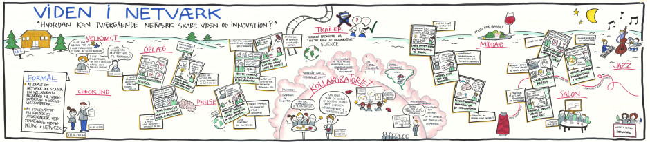visuelt_referat-copy-940x206